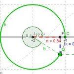 Построение графиков функций sin(x) и cos(x)